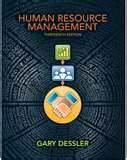 Pictures of All About Human Resources Management
