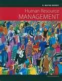 Images of About Human Resource Management