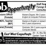 Bahrain Job Consultants Pictures