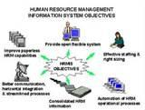 Pictures of Human Resource Management By