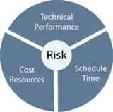 Project Management Consulting Pictures