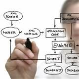 Project Management Consulting Photos