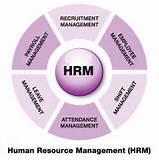 Human Resources Management Course Photos