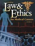Medical Careers List