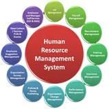 Human Resources Resource