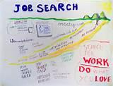 Job Search Technology Photos