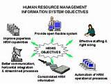 Photos of Human Resources Resource