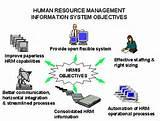 Images of Information On Human Resource Management