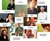 Job Human Resources Images