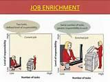 Pictures of Job Enrichment Benefits